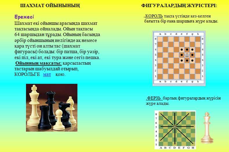 шахмат, ойыны, ережесі